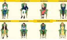 Bilinçaltı Kişilik Testi: Stres Altındayken Hangi Pozisyonda Oturmayı Tercih Edersiniz?