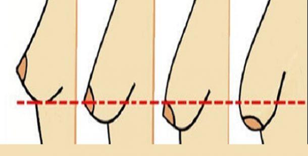 Göğüsleri Sarkıtan 5 Alışkanlık