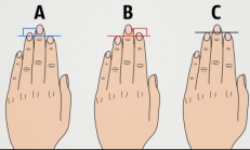 Sol elinize göre kişiliğiniz